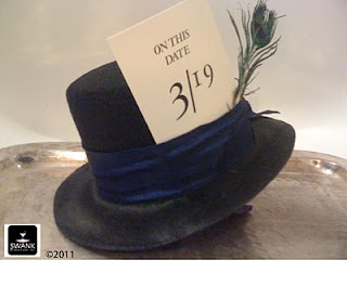 Alice in Wonderland invitation, Bat Mitzvah, Bar Mitzvah, Mad Hatter